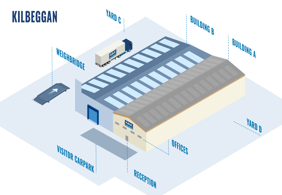 kmk-facilities-infographic-kilbeggan