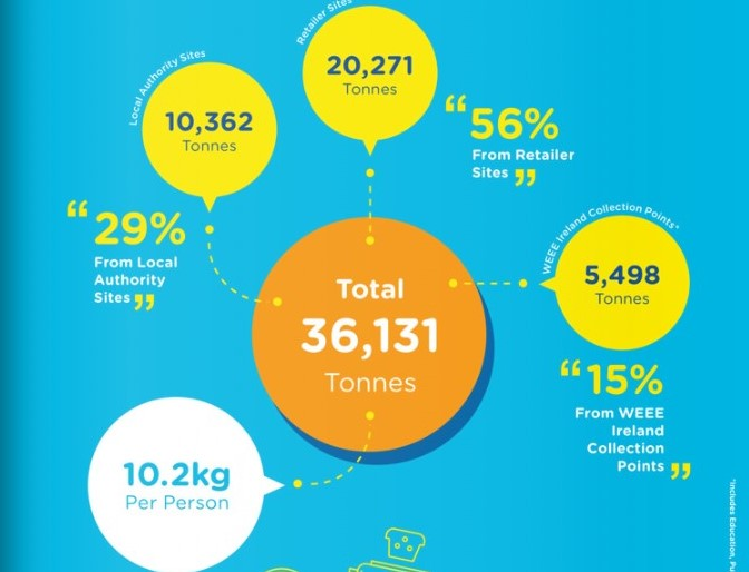 wi-annual-report-2-